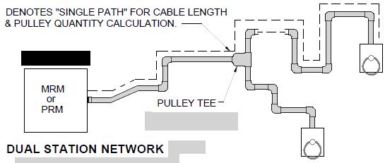 Kp Activation Fire Safety Equipmentrhfsequipau: Amerex Wiring Diagram At Elf-jo.com